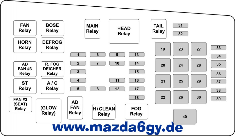 Sicherungen - Mazda6GY1